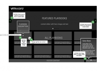 VMware Product Playbooks